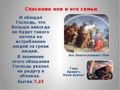 Как называются части в Библии