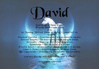 Какой национальности принадлежит имя Давид
