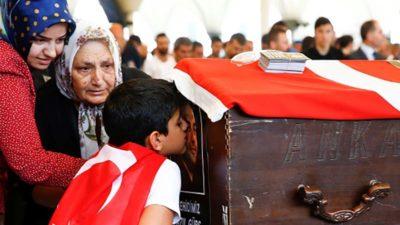 Сколько дней идут похороны у мусульман