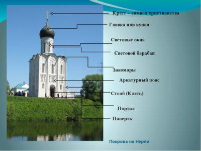 Кем был построен храм Покрова на Нерли