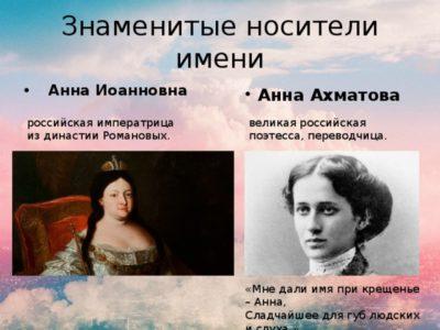 Что означает имя Анна откуда оно пришло