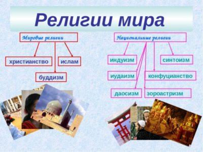 Какие мировые религии относятся к Авраамическим