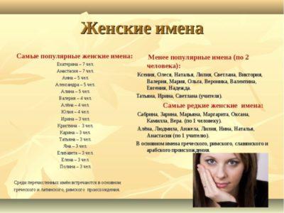 Как будет сокращение женского имени Ярослава