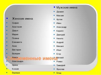Какие чисто русские имена